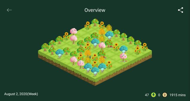 Screenshot of weekly progress in Forest app